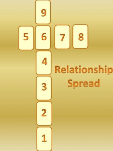 Relationship-Spread